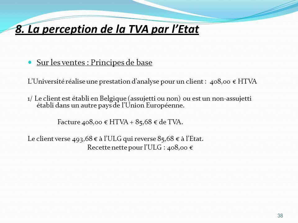 8. La perception de la TVA par lEtat Sur les ventes : Principes de base LUniversité réalise une prestation danalyse pour un client : 408,00 HTVA 1/ Le