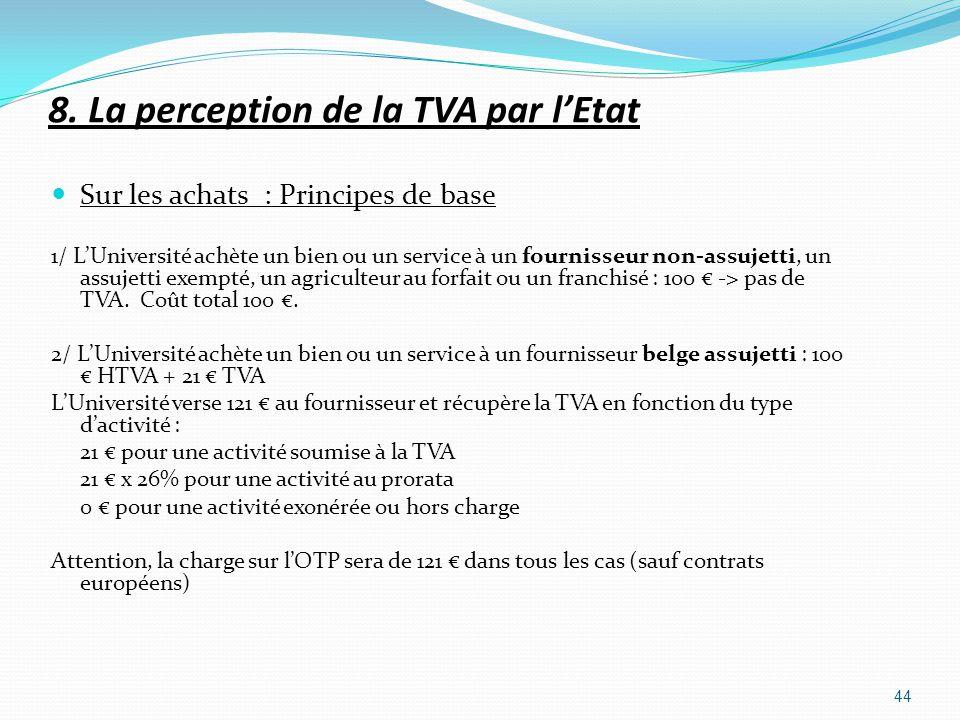 8. La perception de la TVA par lEtat Sur les achats : Principes de base 1/ LUniversité achète un bien ou un service à un fournisseur non-assujetti, un