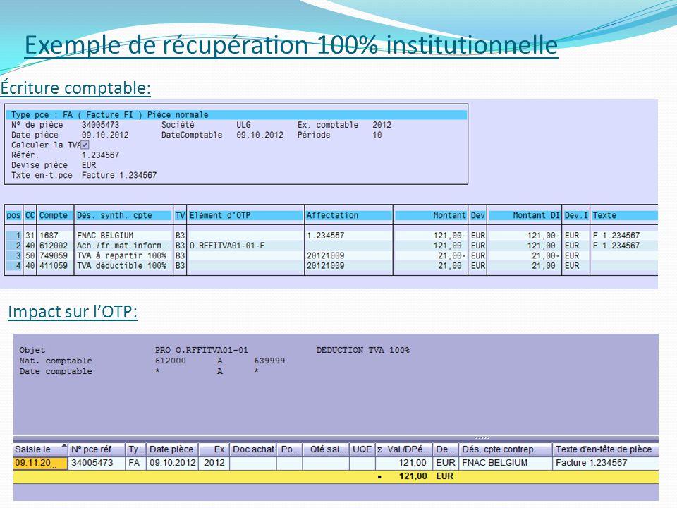 Impact sur lOTP: 45 Exemple de récupération 100% institutionnelle Écriture comptable: