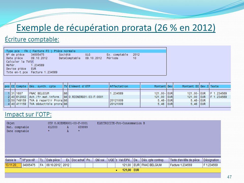 Impact sur lOTP: 47 Exemple de récupération prorata (26 % en 2012) Écriture comptable: