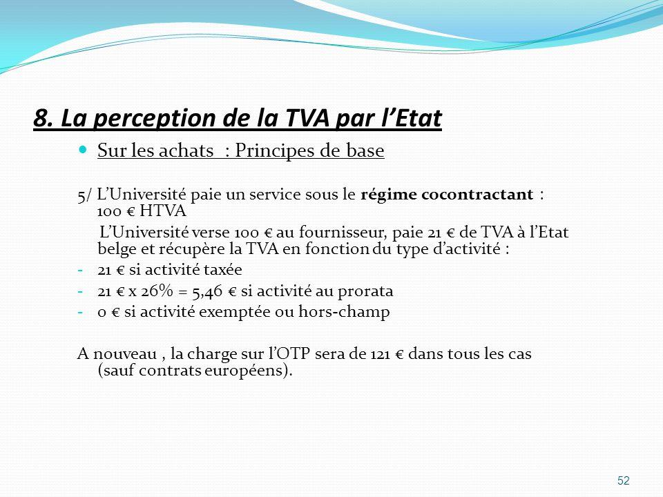 8. La perception de la TVA par lEtat Sur les achats : Principes de base 5/ LUniversité paie un service sous le régime cocontractant : 100 HTVA LUniver