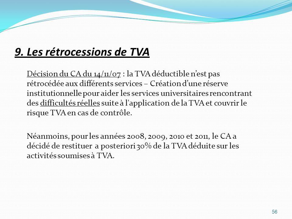 9. Les rétrocessions de TVA Décision du CA du 14/11/07 : la TVA déductible nest pas rétrocédée aux différents services – Création dune réserve institu