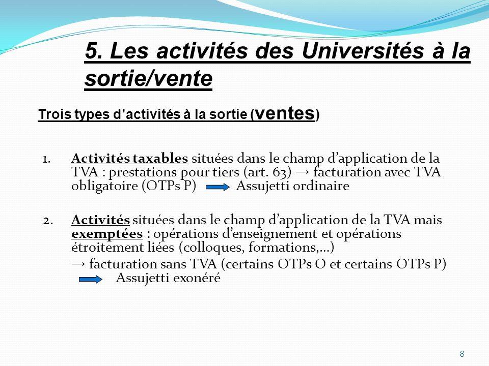 1.Activités taxables situées dans le champ dapplication de la TVA : prestations pour tiers (art. 63) facturation avec TVA obligatoire (OTPs P) Assujet