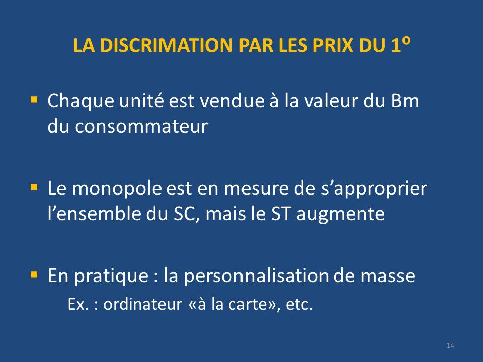 14 LA DISCRIMATION PAR LES PRIX DU 1 Chaque unité est vendue à la valeur du Bm du consommateur Le monopole est en mesure de sapproprier lensemble du SC, mais le ST augmente En pratique : la personnalisation de masse Ex.