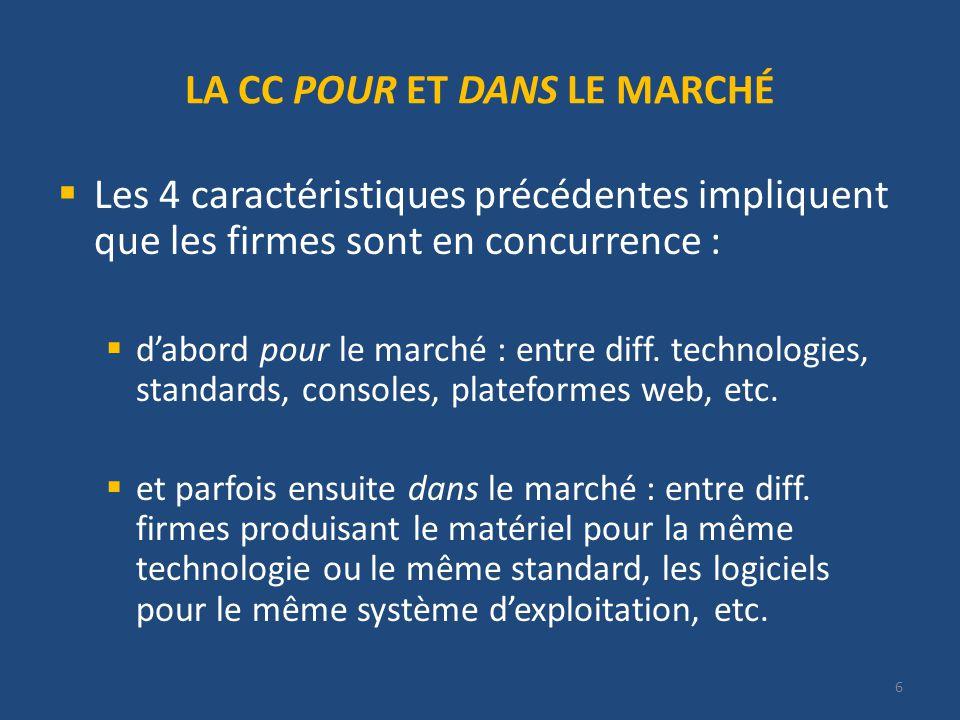 6 LA CC POUR ET DANS LE MARCHÉ Les 4 caractéristiques précédentes impliquent que les firmes sont en concurrence : dabord pour le marché : entre diff.