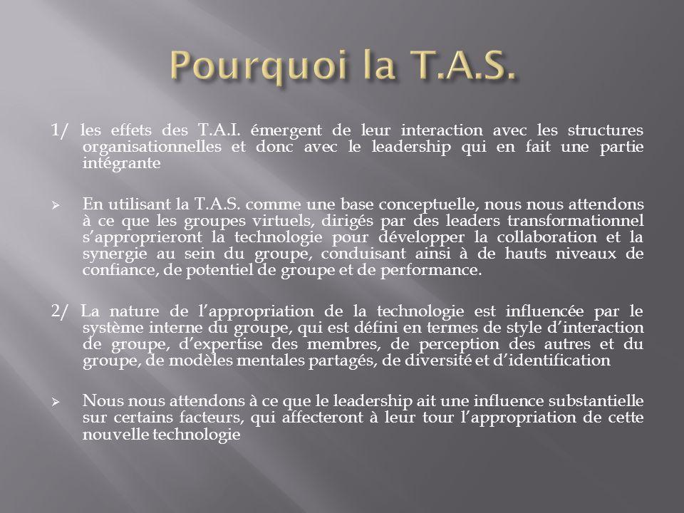 1/ les effets des T.A.I. émergent de leur interaction avec les structures organisationnelles et donc avec le leadership qui en fait une partie intégra