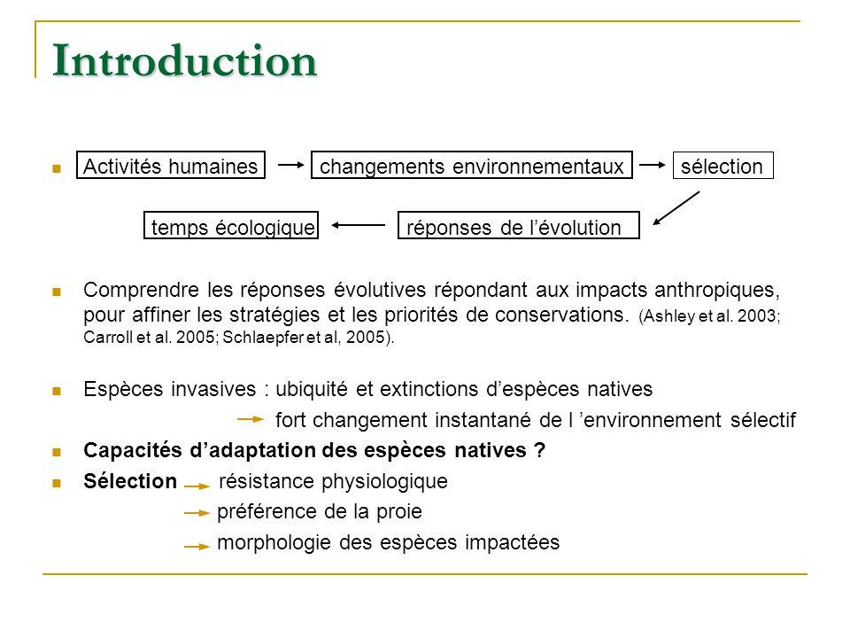 Introduction Activités humaines changements environnementaux sélection temps écologique réponses de lévolution Comprendre les réponses évolutives répondant aux impacts anthropiques, pour affiner les stratégies et les priorités de conservations.
