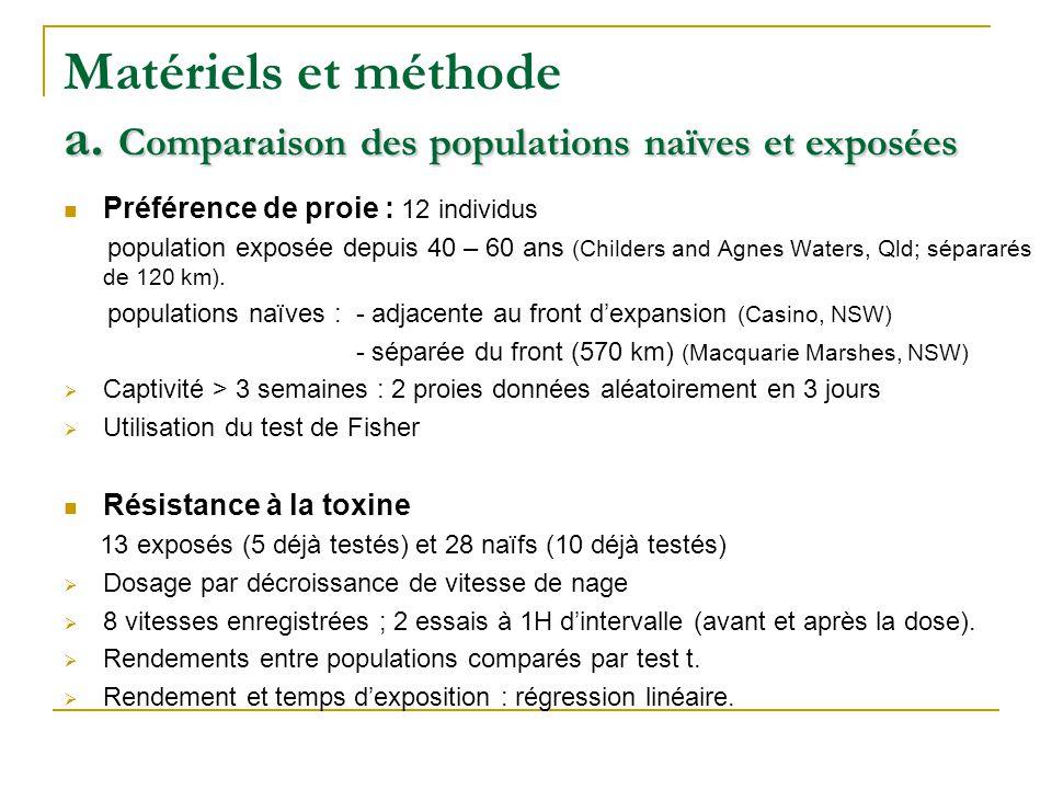 a. Comparaison des populations naïves et exposées Matériels et méthode a.