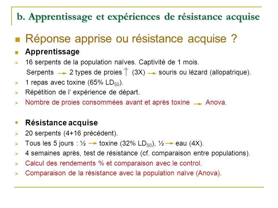b. Apprentissage et expériences de résistance acquise Réponse apprise ou résistance acquise .