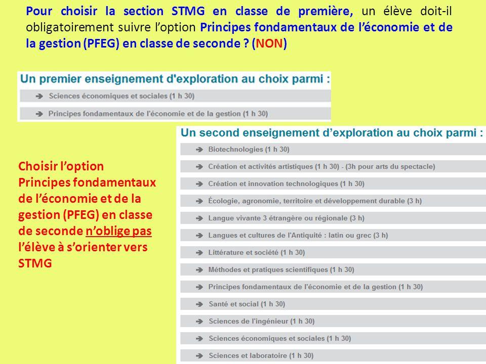 Pour choisir la section STMG en classe de première, un élève doit-il obligatoirement suivre loption Principes fondamentaux de léconomie et de la gestion (PFEG) en classe de seconde .