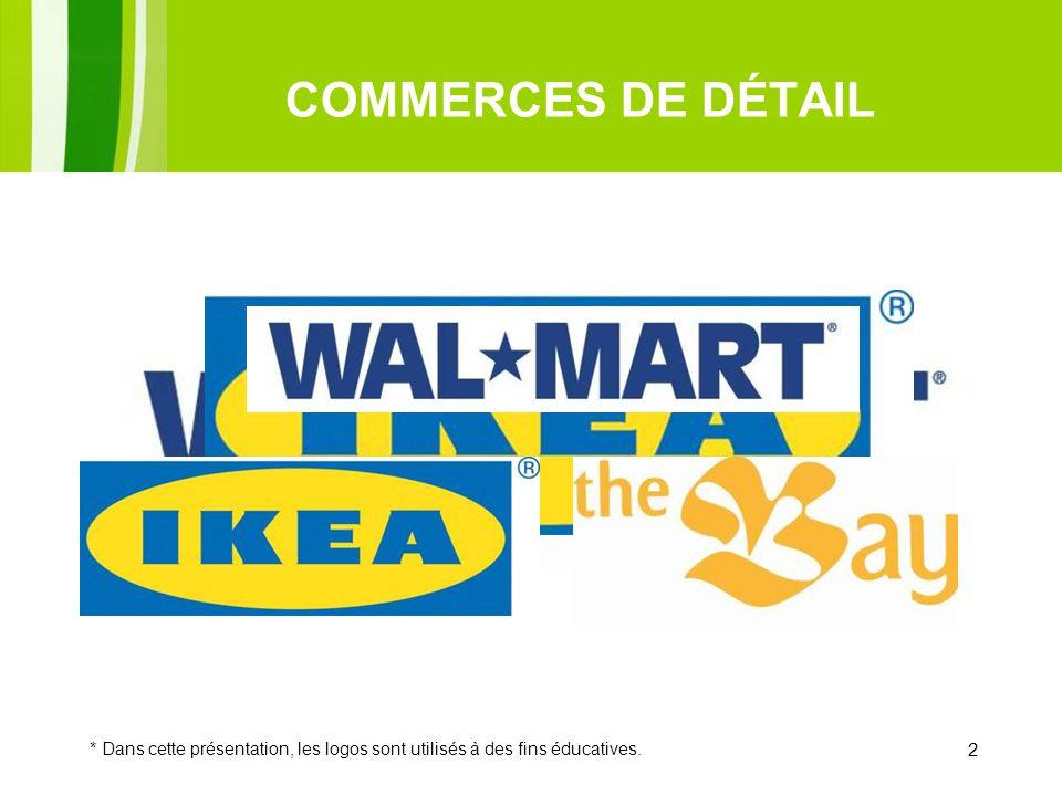 2 COMMERCES DE DÉTAIL 2 * Dans cette présentation, les logos sont utilisés à des fins éducatives.