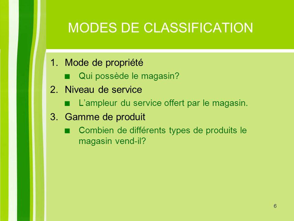 6 MODES DE CLASSIFICATION Mode de propriété Qui possède le magasin? Niveau de service Lampleur du service offert par le magasin. Gamme de produit Comb