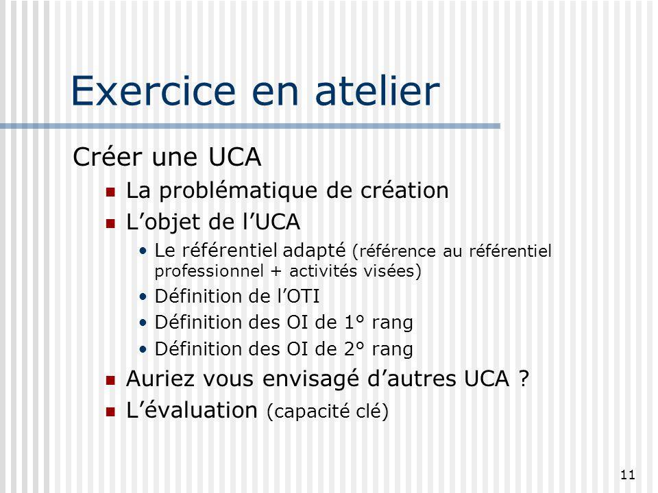 11 Exercice en atelier Créer une UCA La problématique de création Lobjet de lUCA Le référentiel adapté (référence au référentiel professionnel + activ