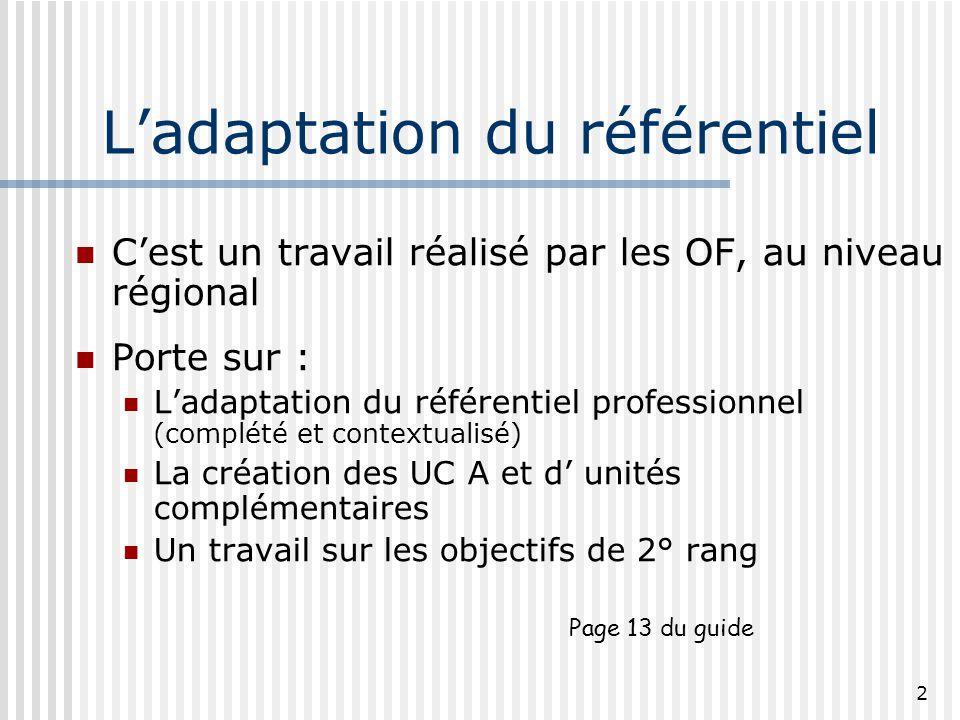 2 Ladaptation du référentiel Cest un travail réalisé par les OF, au niveau régional Porte sur : Ladaptation du référentiel professionnel (complété et