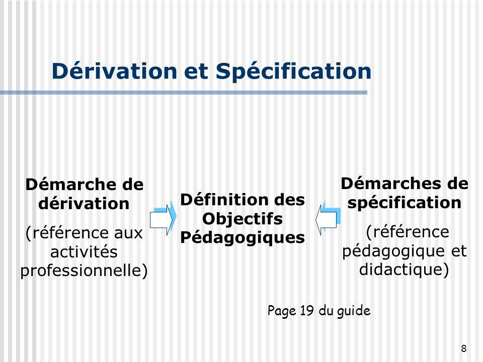 8 Dérivation et Spécification Démarche de dérivation (référence aux activités professionnelle) Définition des Objectifs Pédagogiques Démarches de spéc