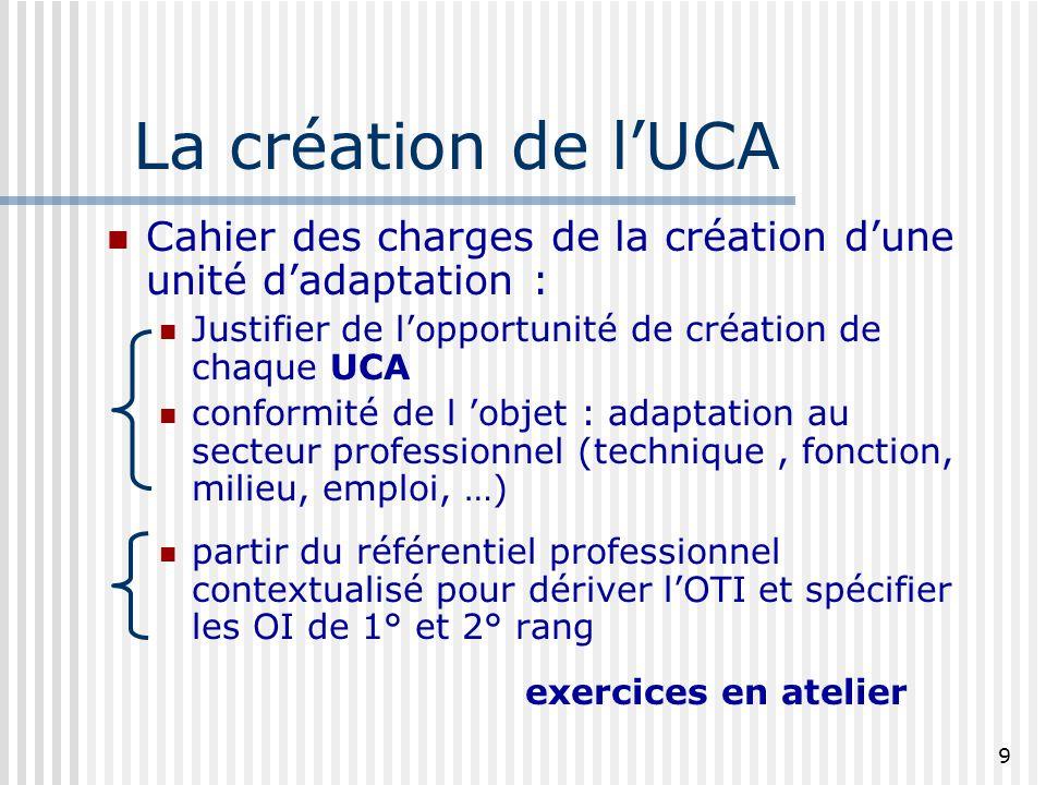 9 La création de lUCA Cahier des charges de la création dune unité dadaptation : Justifier de lopportunité de création de chaque UCA conformité de l o