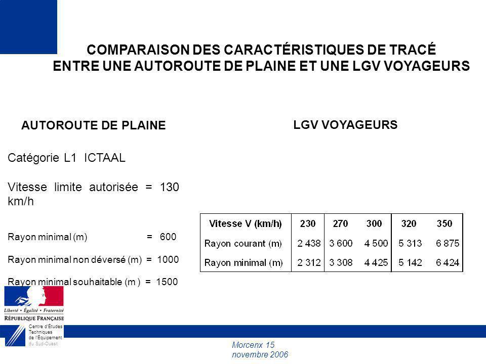 Morcenx 15 novembre 2006 Centre dÉtudes Techniques de lÉquipement du Sud-Ouest COMPARAISON DES CARACTÉRISTIQUES DE TRACÉ ENTRE UNE AUTOROUTE DE PLAINE ET UNE LGV VOYAGEURS AUTOROUTE DE PLAINE Catégorie L1 ICTAAL Vitesse limite autorisée = 130 km/h Rayon minimal (m) = 600 Rayon minimal non déversé (m) = 1000 Rayon minimal souhaitable (m ) = 1500 LGV VOYAGEURS
