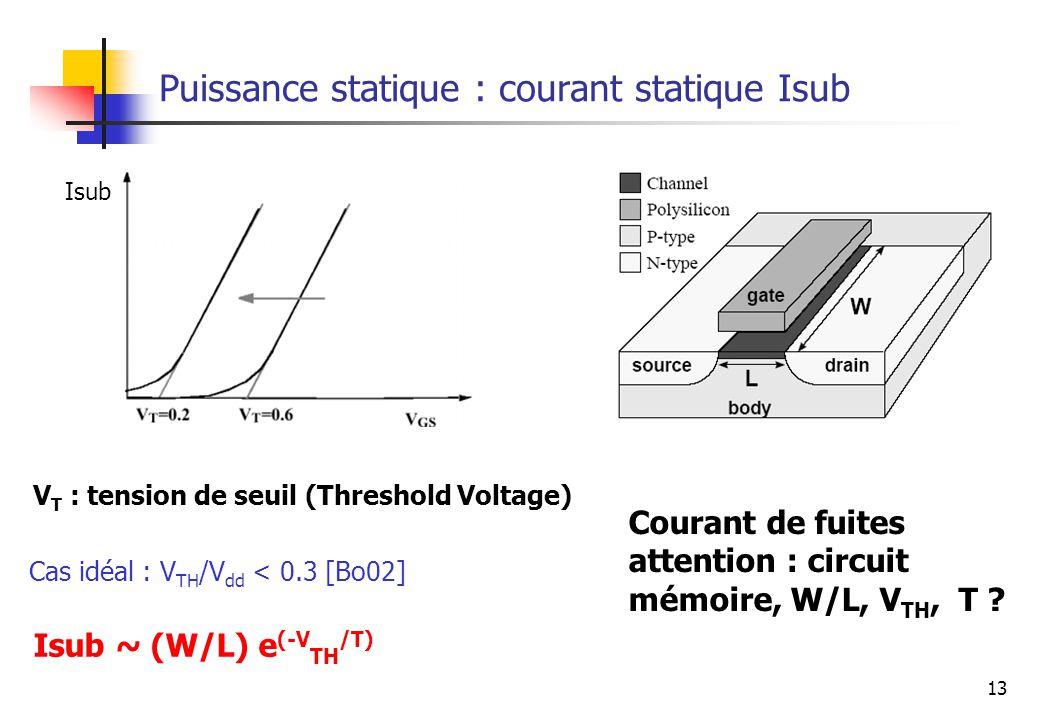 13 Puissance statique : courant statique Isub Courant de fuites attention : circuit mémoire, W/L, V TH, T ? V T : tension de seuil (Threshold Voltage)