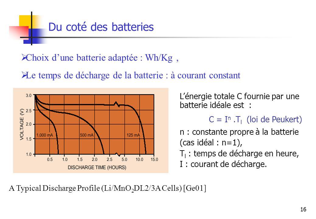16 Du coté des batteries Choix dune batterie adaptée : Wh/Kg, Le temps de décharge de la batterie : à courant constant A Typical Discharge Profile (Li