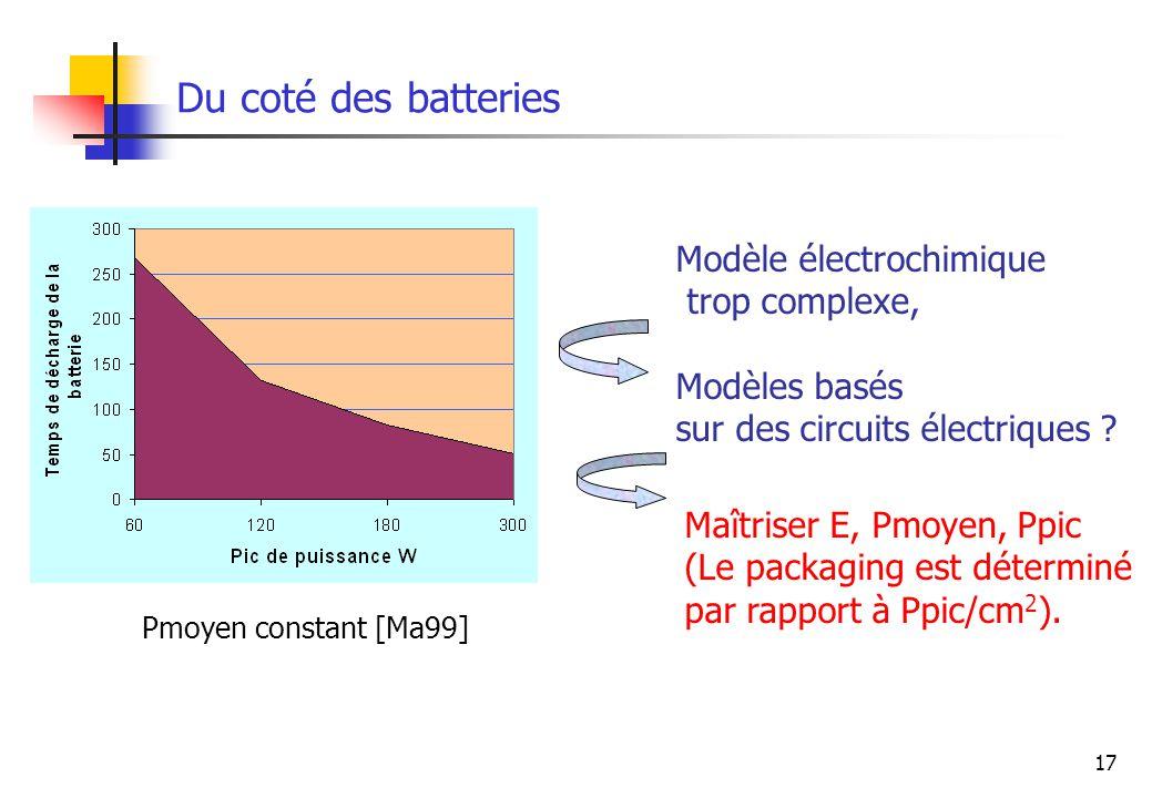 17 Du coté des batteries Modèle électrochimique trop complexe, Modèles basés sur des circuits électriques ? Maîtriser E, Pmoyen, Ppic (Le packaging es