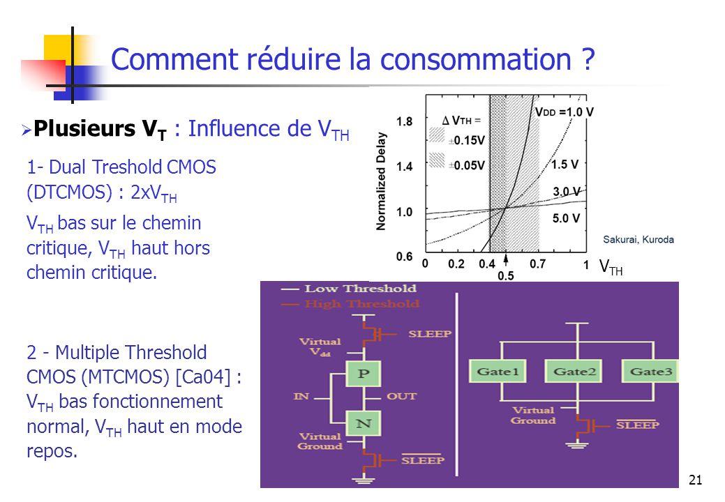 21 Comment réduire la consommation ? Plusieurs V T : Influence de V TH 1- Dual Treshold CMOS (DTCMOS) : 2xV TH V TH bas sur le chemin critique, V TH h