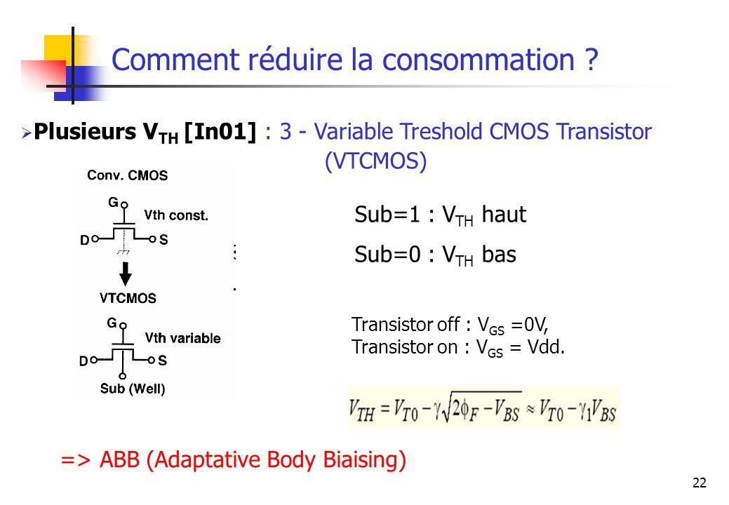 22 Comment réduire la consommation ? Sub=1 : V TH haut Sub=0 : V TH bas Transistor off : V GS =0V, Transistor on : V GS = Vdd. Plusieurs V TH [In01] :