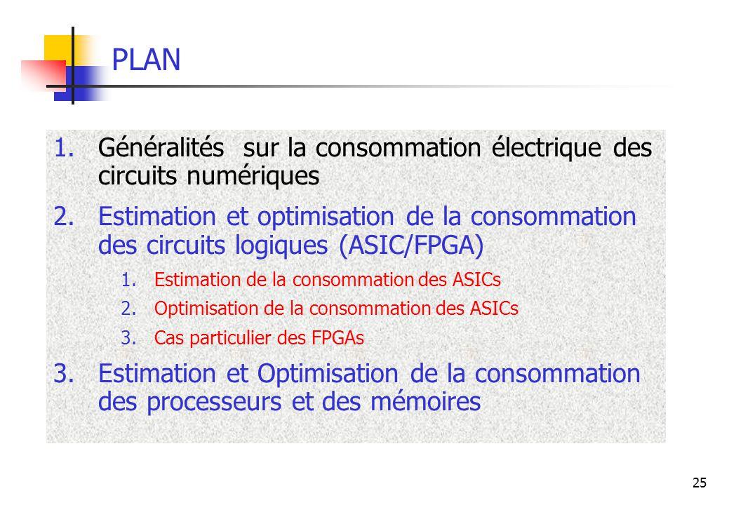 25 PLAN 1.Généralités sur la consommation électrique des circuits numériques 2.Estimation et optimisation de la consommation des circuits logiques (AS