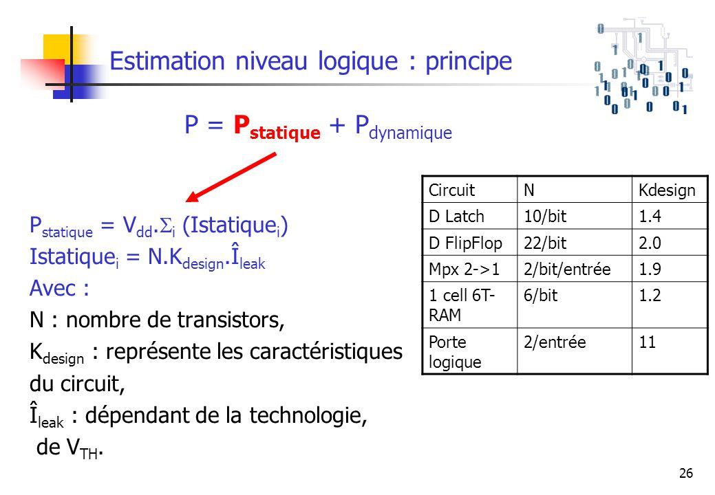 26 Estimation niveau logique : principe P = P statique + P dynamique P statique = V dd. i (Istatique i ) Istatique i = N.K design.Î leak Avec : N : no