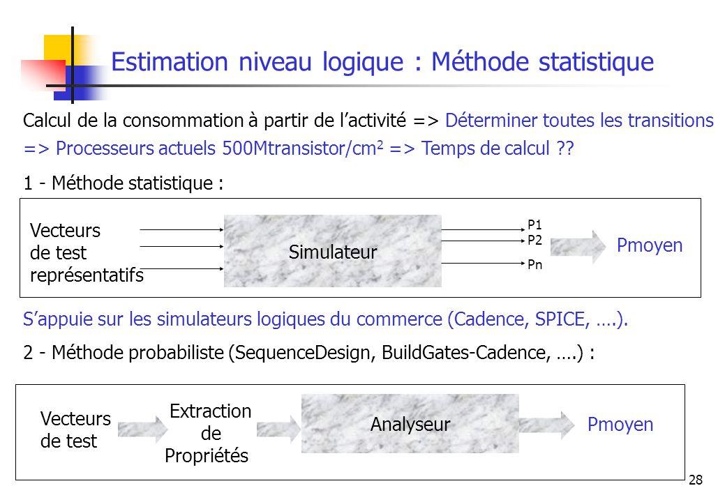 28 Estimation niveau logique : Méthode statistique Simulateur P1 P2 Pn Sappuie sur les simulateurs logiques du commerce (Cadence, SPICE, ….). 2 - Méth
