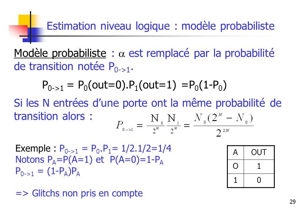 29 Estimation niveau logique : modèle probabiliste Modèle probabiliste : est remplacé par la probabilité de transition notée P 0->1. P 0->1 = P 0 (out