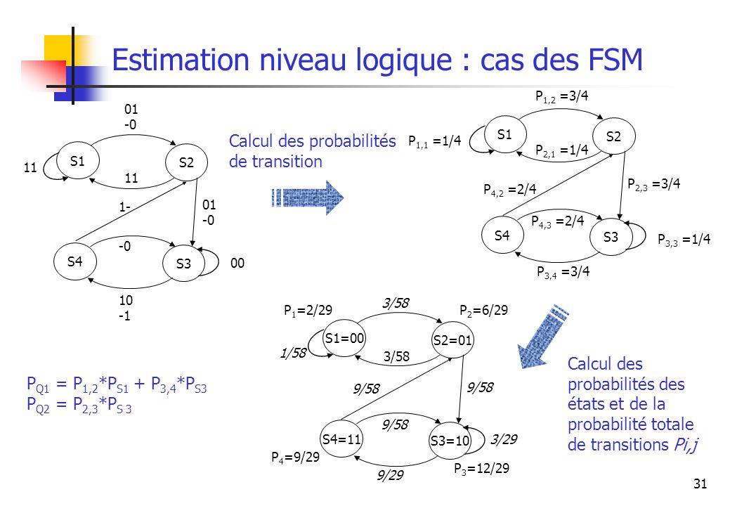 31 Estimation niveau logique : cas des FSM 11 S1 S2 S4 S3 10 -0 01 -0 1- 01 -0 11 00 P 1,2 =3/4 S1 S2 S4 S3 P 1,1 =1/4 P 2,1 =1/4 P 3,3 =1/4 P 4,2 =2/