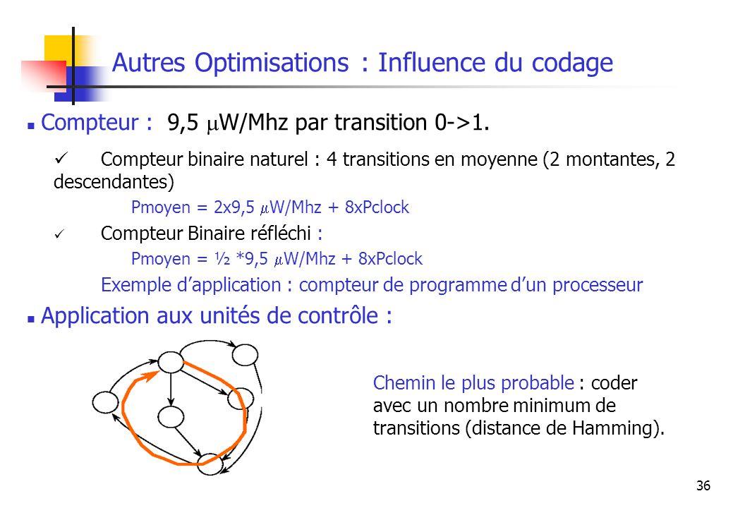 36 Autres Optimisations : Influence du codage Compteur : 9,5 W/Mhz par transition 0->1. Compteur binaire naturel : 4 transitions en moyenne (2 montant