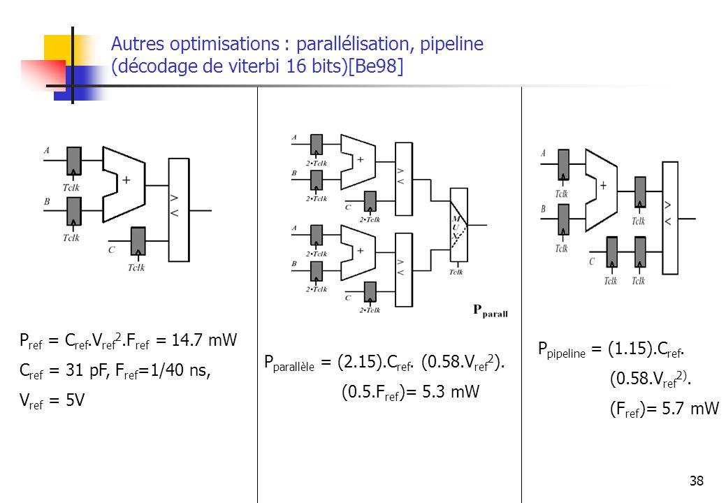 38 Autres optimisations : parallélisation, pipeline (décodage de viterbi 16 bits)[Be98] P ref = C ref.V ref 2.F ref = 14.7 mW C ref = 31 pF, F ref =1/