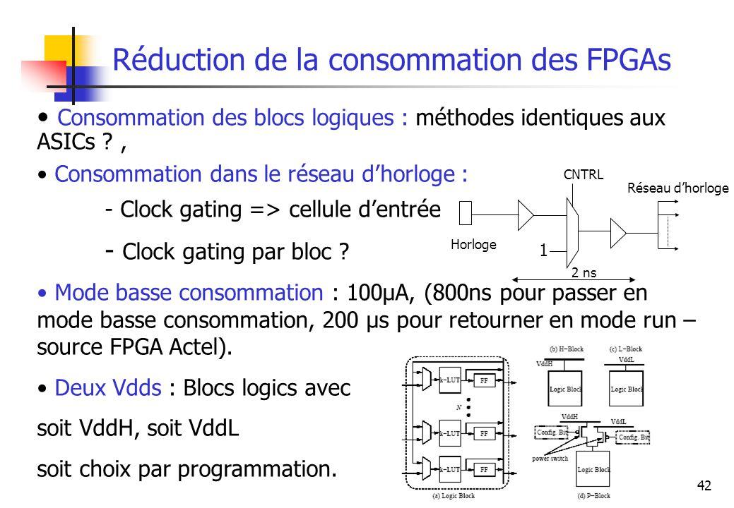 42 Réduction de la consommation des FPGAs Consommation des blocs logiques : méthodes identiques aux ASICs ?, Consommation dans le réseau dhorloge : -