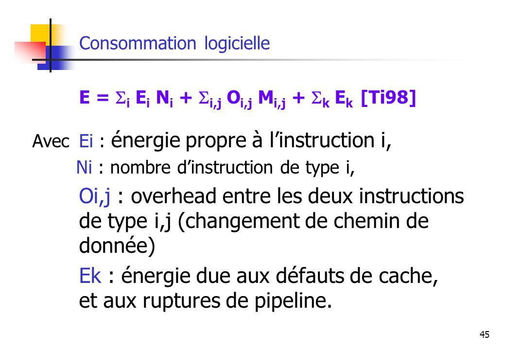 45 Consommation logicielle E = i E i N i + i,j O i,j M i,j + k E k [Ti98] AvecEi : énergie propre à linstruction i, Ni : nombre dinstruction de type i