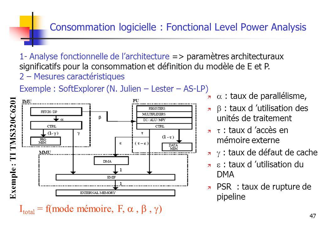 47 Consommation logicielle : Fonctional Level Power Analysis 1- Analyse fonctionnelle de larchitecture => paramètres architecturaux significatifs pour