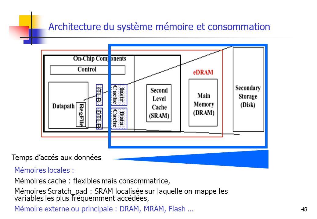 48 Architecture du système mémoire et consommation Mémoires locales : Mémoires cache : flexibles mais consommatrice, Mémoires Scratch_pad : SRAM local