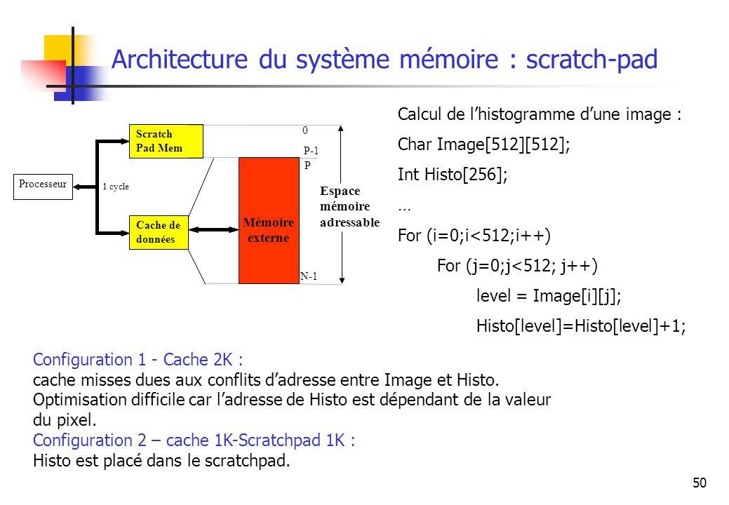 50 Architecture du système mémoire : scratch-pad Espace mémoire adressable N-1 P-1 0 P 1 cycle Scratch Pad Mem Cache de données Processeur Mémoire ext
