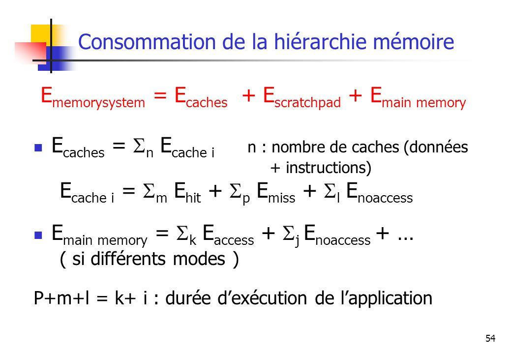54 Consommation de la hiérarchie mémoire E memorysystem = E caches + E scratchpad + E main memory E caches = n E cache i n : nombre de caches (données