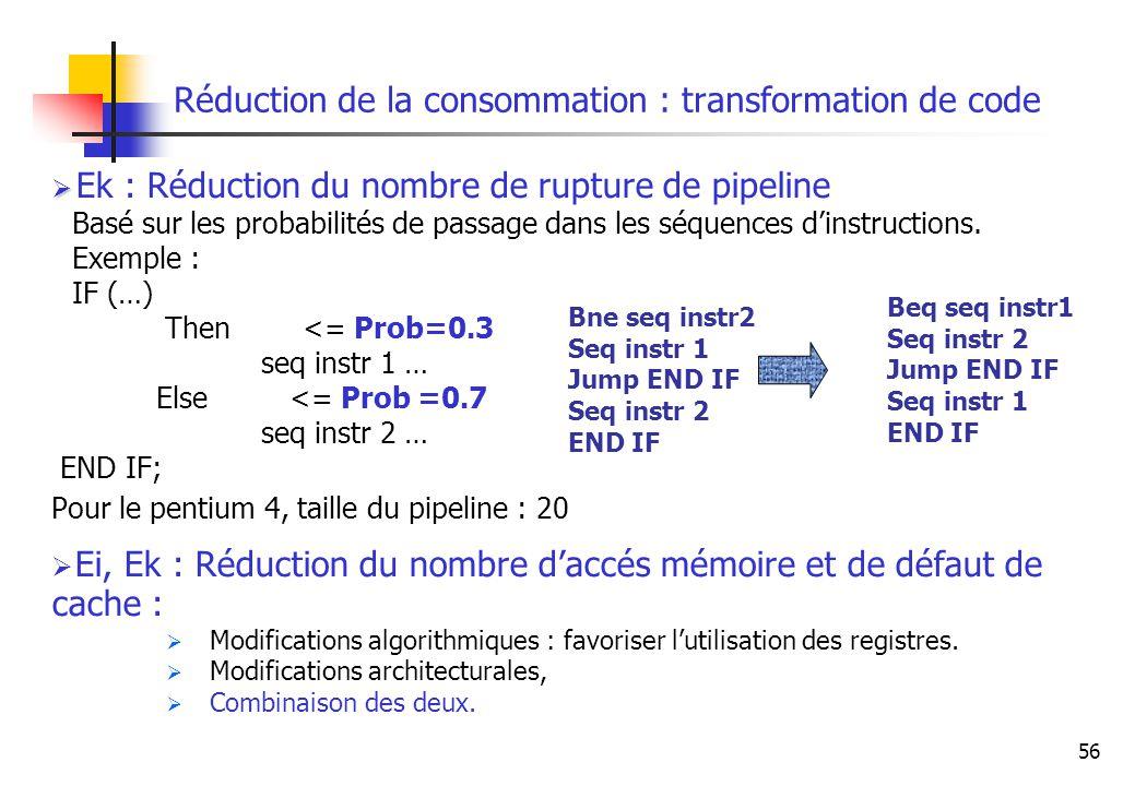56 Réduction de la consommation : transformation de code Ek : Réduction du nombre de rupture de pipeline Basé sur les probabilités de passage dans les