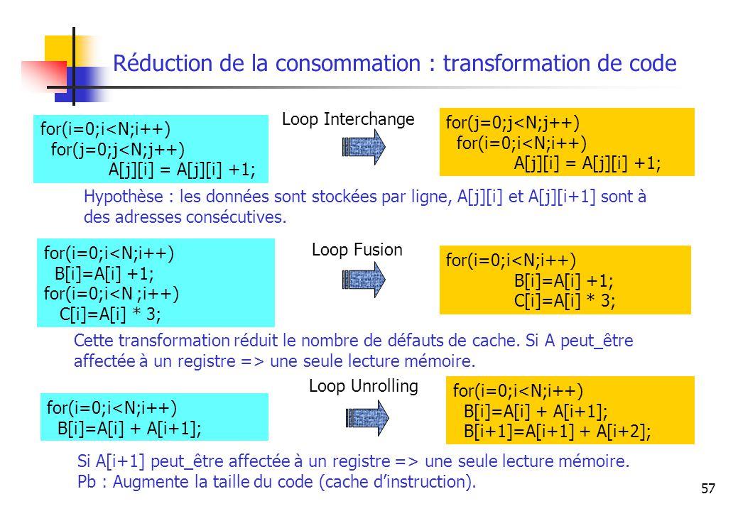 57 Réduction de la consommation : transformation de code for(i=0;i<N;i++) for(j=0;j<N;j++) A[j][i] = A[j][i] +1; for(j=0;j<N;j++) for(i=0;i<N;i++) A[j