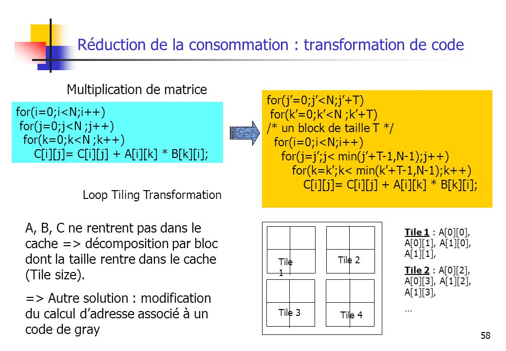 58 Réduction de la consommation : transformation de code for(i=0;i<N;i++) for(j=0;j<N ;j++) for(k=0;k<N ;k++) C[i][j]= C[i][j] + A[i][k] * B[k][i]; fo