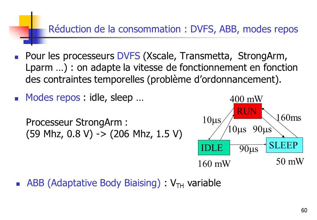 60 Réduction de la consommation : DVFS, ABB, modes repos Pour les processeurs DVFS (Xscale, Transmetta, StrongArm, Lparm …) : on adapte la vitesse de