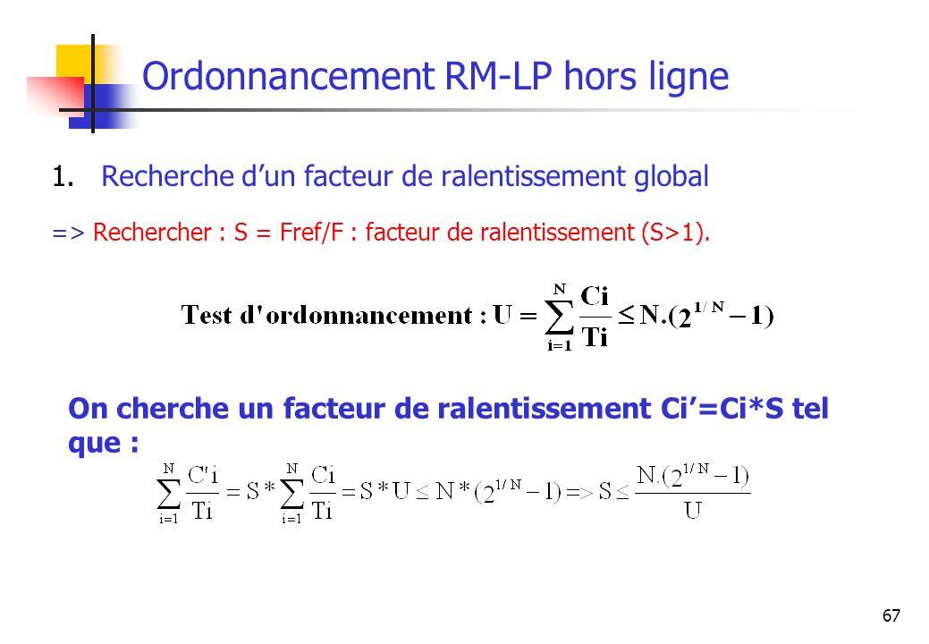 67 1.Recherche dun facteur de ralentissement global => Rechercher : S = Fref/F : facteur de ralentissement (S>1). Ordonnancement RM-LP hors ligne On c