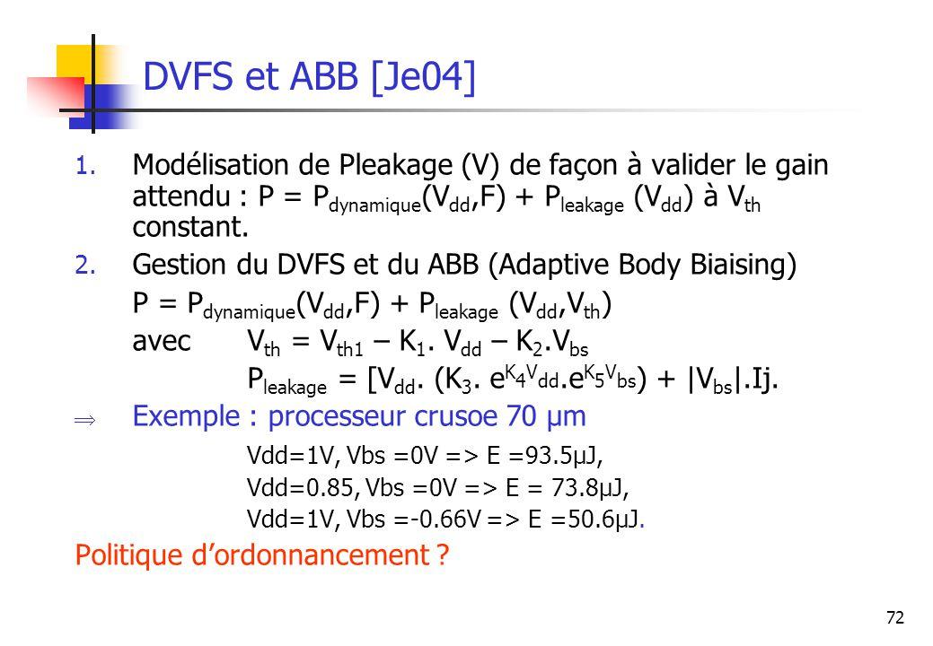 72 DVFS et ABB [Je04] 1. Modélisation de Pleakage (V) de façon à valider le gain attendu : P = P dynamique (V dd,F) + P leakage (V dd ) à V th constan