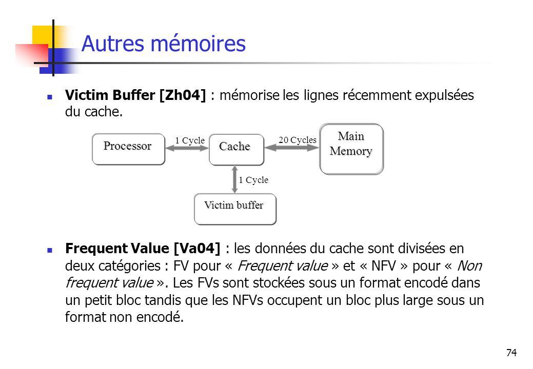 74 Autres mémoires Victim Buffer [Zh04] : mémorise les lignes récemment expulsées du cache. Frequent Value [Va04] : les données du cache sont divisées