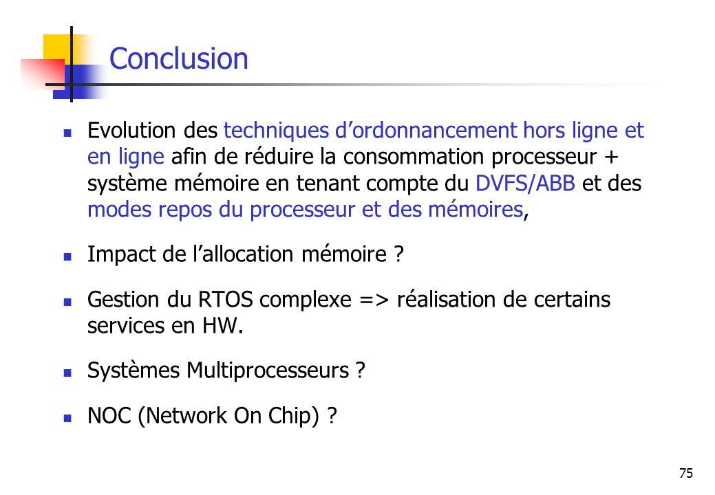75 Conclusion Evolution des techniques dordonnancement hors ligne et en ligne afin de réduire la consommation processeur + système mémoire en tenant c