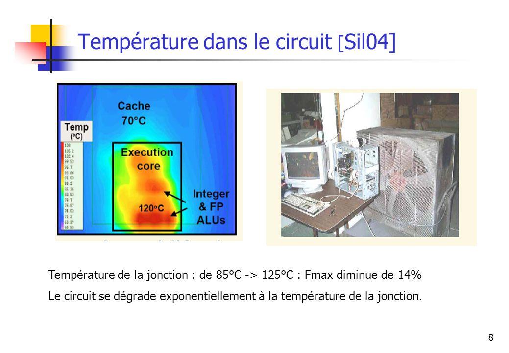8 Température dans le circuit [ Sil04] Température de la jonction : de 85°C -> 125°C : Fmax diminue de 14% Le circuit se dégrade exponentiellement à l