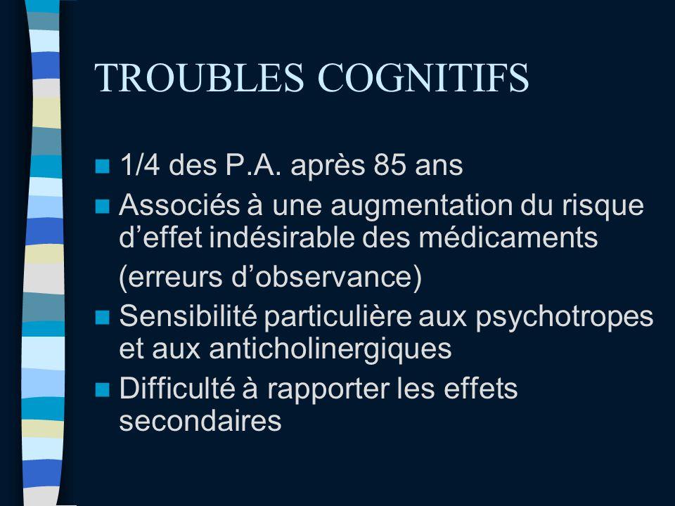 TROUBLES COGNITIFS 1/4 des P.A. après 85 ans Associés à une augmentation du risque deffet indésirable des médicaments (erreurs dobservance) Sensibilit