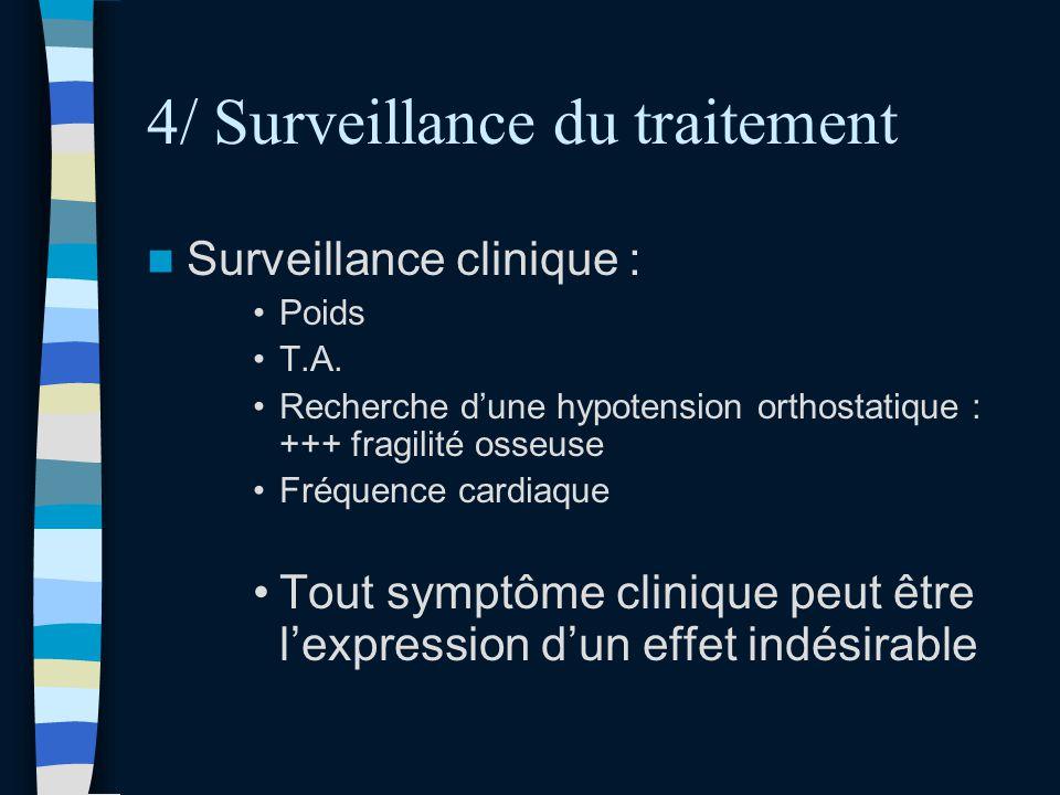 4/ Surveillance du traitement Surveillance clinique : Poids T.A. Recherche dune hypotension orthostatique : +++ fragilité osseuse Fréquence cardiaque